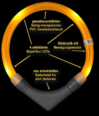 Leuchthalsband LEUCHTIE Plus, Gr. 37,5